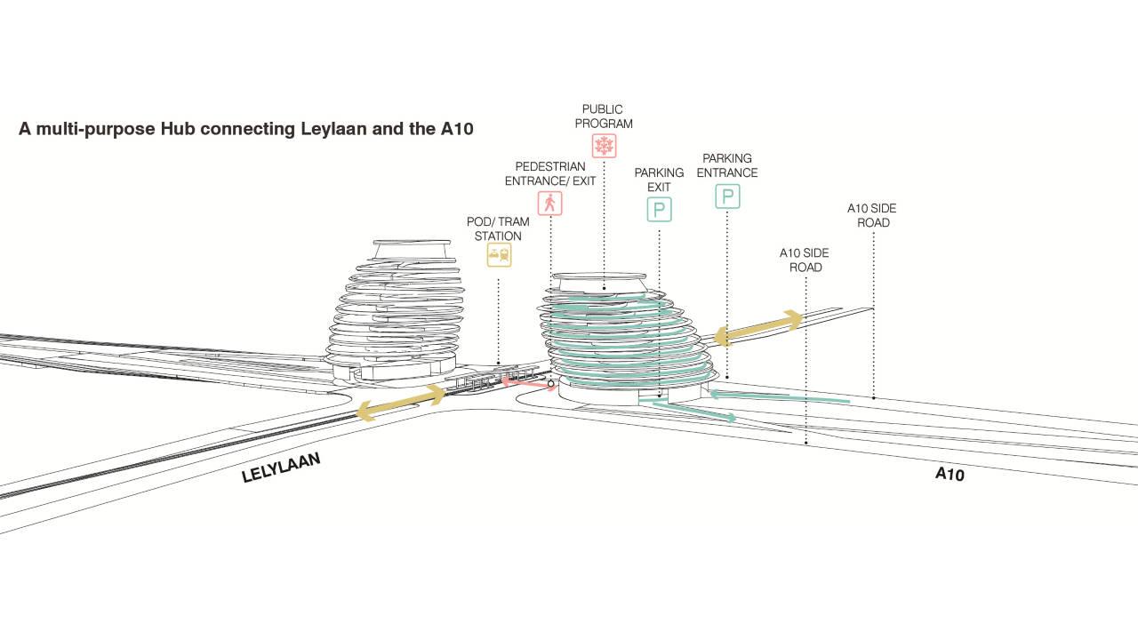 Lelylaan area Parking Typology in Amsterdam : Diagram © UNStudio