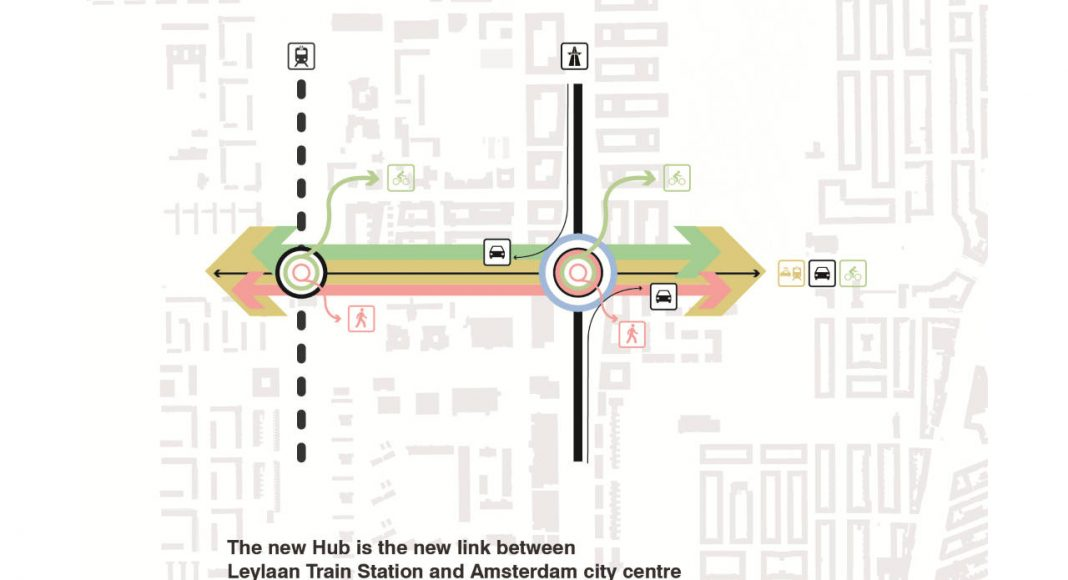 The New Hub is the new link between Lelylaan Train Station and Amsterdam City Centre : Diagram © UNStudio