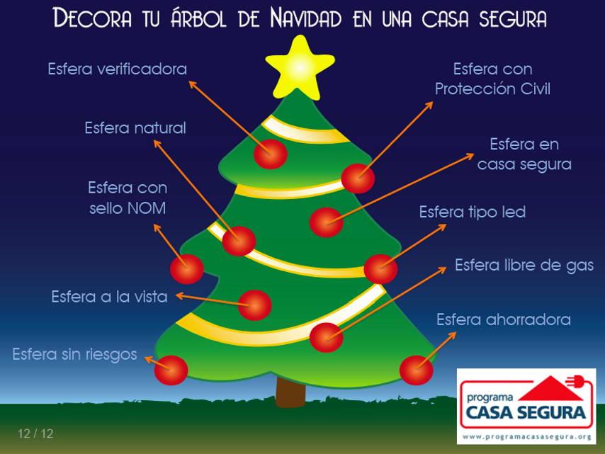 Imágen © Programa Casa Segura®