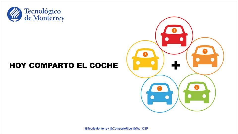 ComparteRide © Tec de Monterrey Campus Santa Fe