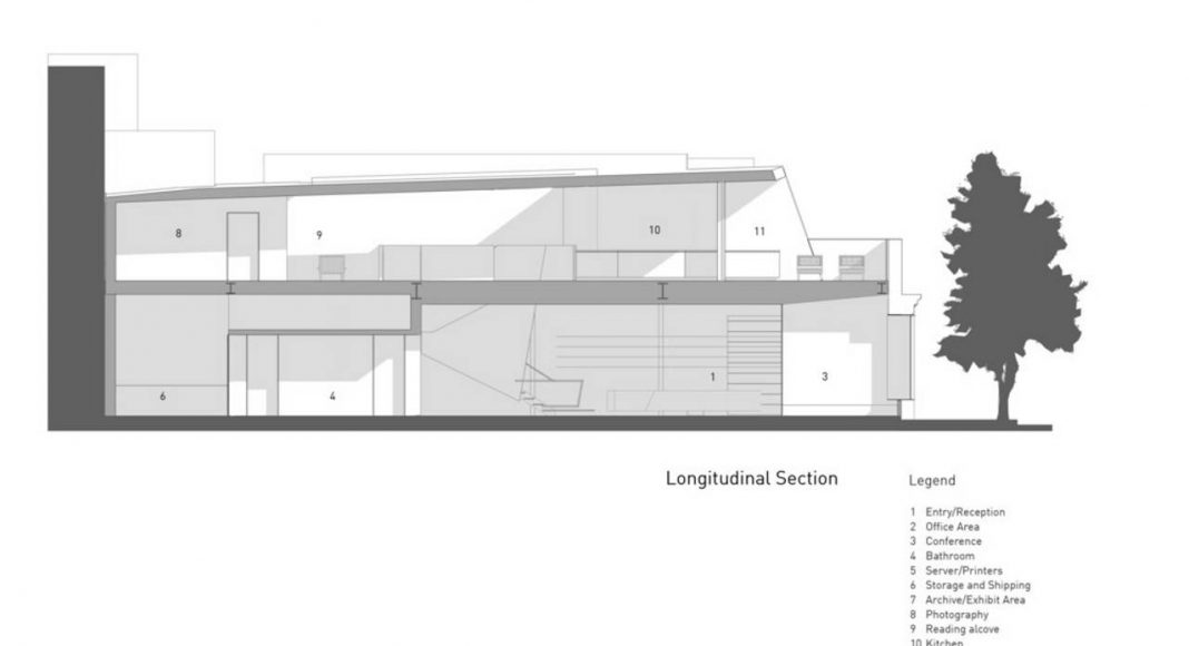 Hybrid Design longitudinal section by Terry & Terry Architecture : Drawing © Terry & Terry Architecture