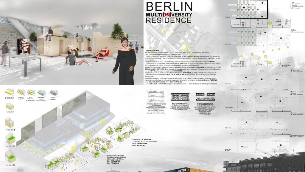 Mención de Honor para Estudiantes del Concurso Berlín University Residences