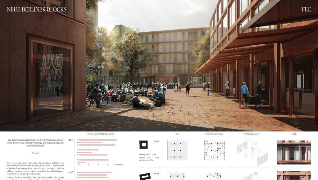 Mención de Honor para Jóvenes Arquitectos del Concurso Berlín University Residences