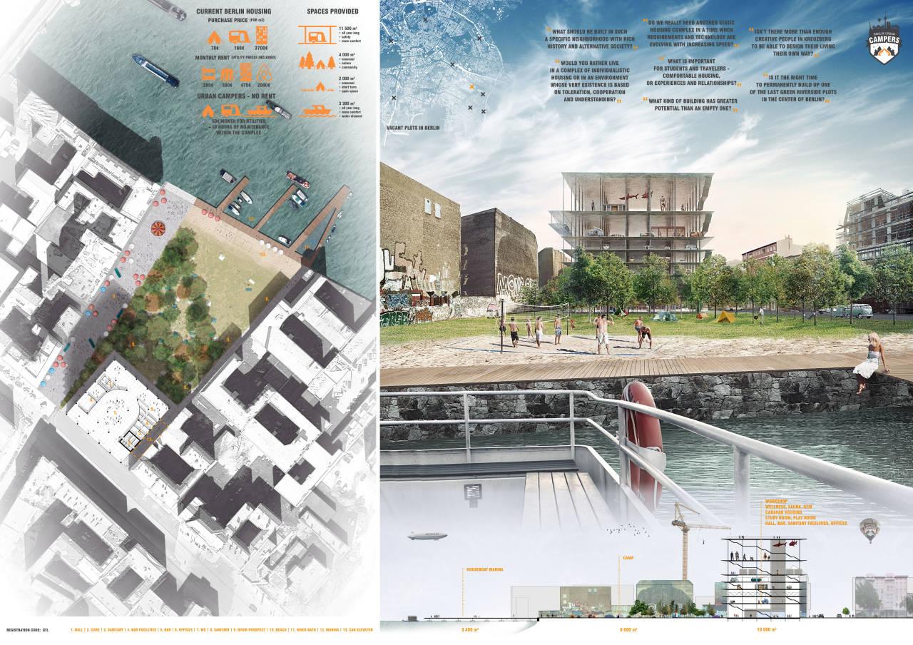 Ganador del Primer Premio Concurso Berlín University Residences : Lámina © ŠPROM