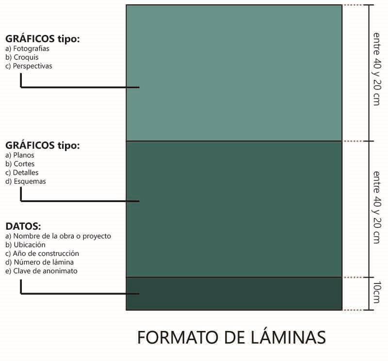 II Bienal Latinoamericana de Arquitectura de Paisaje : Formato © SAPM