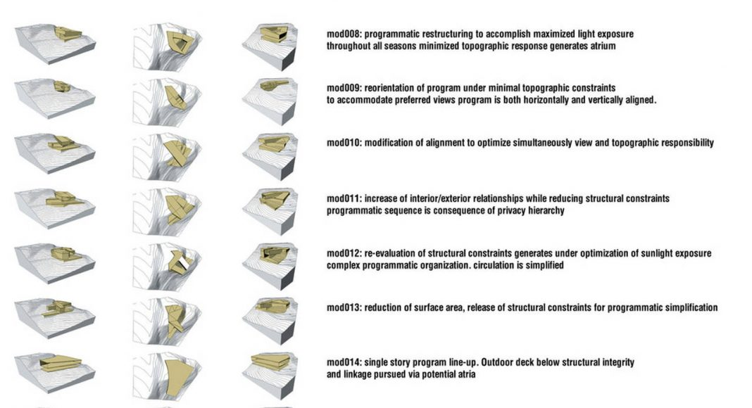 MU77 - DIAGRAMS BY ARSHIA ARCHITECTS : Diagram credit © ARSHIA MAHMOODI