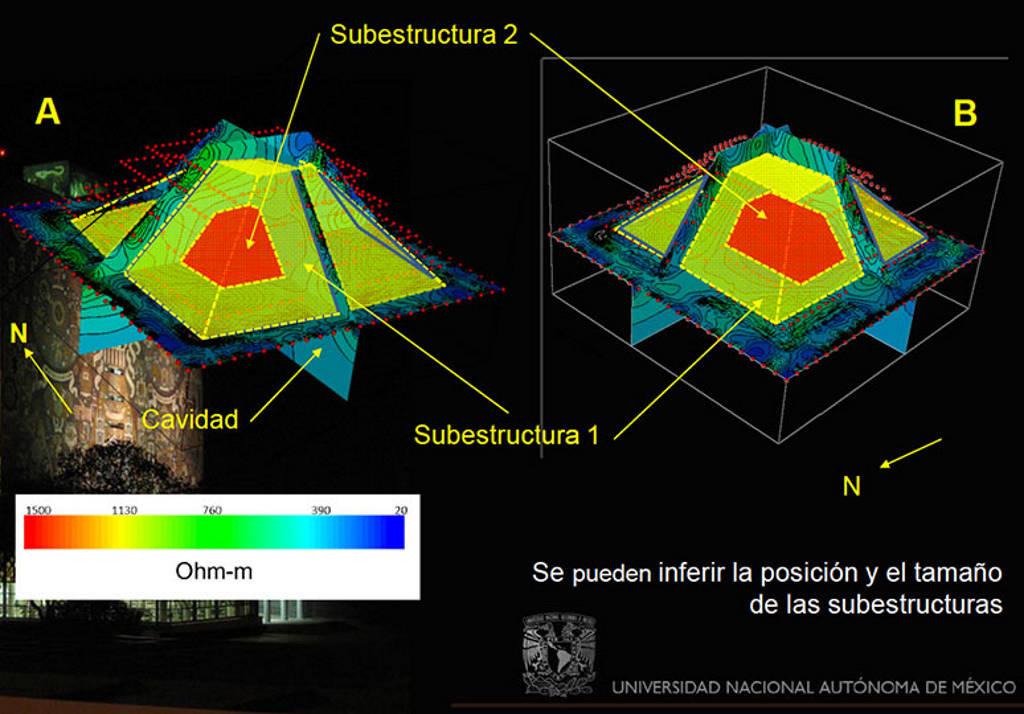 Estudios con tomografías eléctricas tridimensionales indican que la subestructura, construida entre los años 550 y 800 d.C., mediría 13 metros de alto, por 12 en dirección sur-norte y 18 en dirección este-oeste : Foto cortesía © UNAM