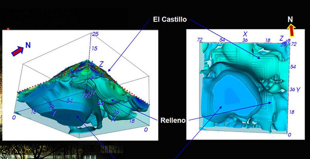 La estructura tridimensional de El Castillo desde una vista lateral y por debajo : Foto cortesía © UNAM