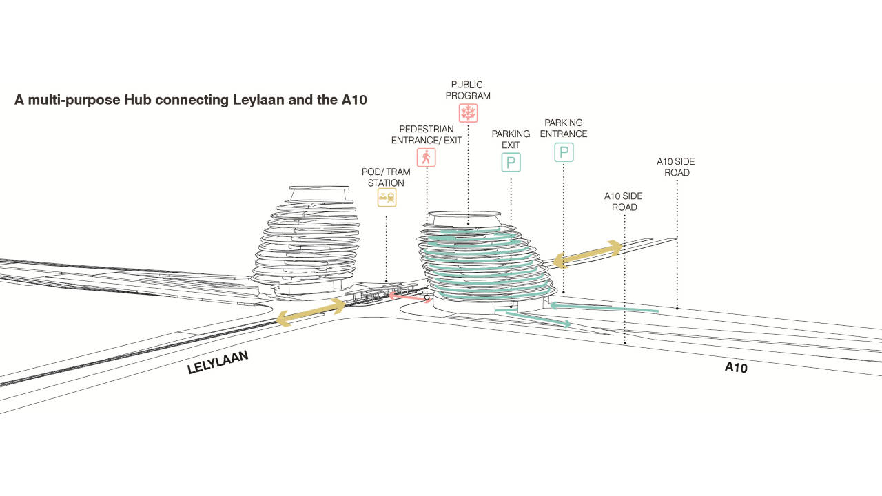 Lelylaan area Parking Typology in Amsterdam : Diagram © UNStudio