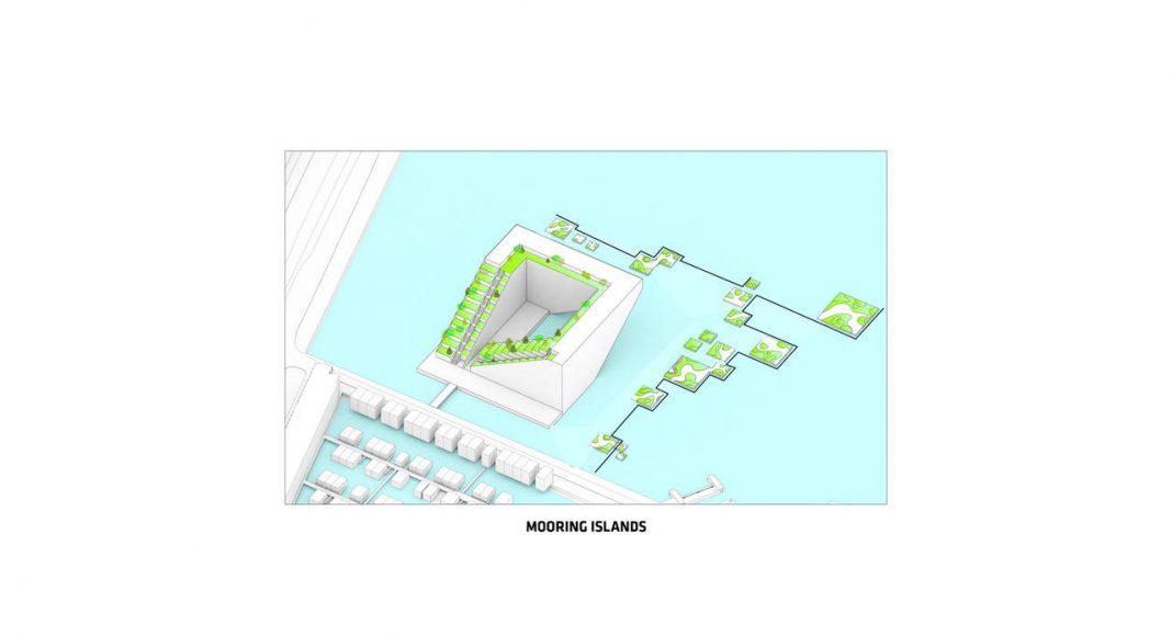 Sluishuis Islas de Amarre en Amsterdam por BIG y BARCODE Architects : Drawing © BIG