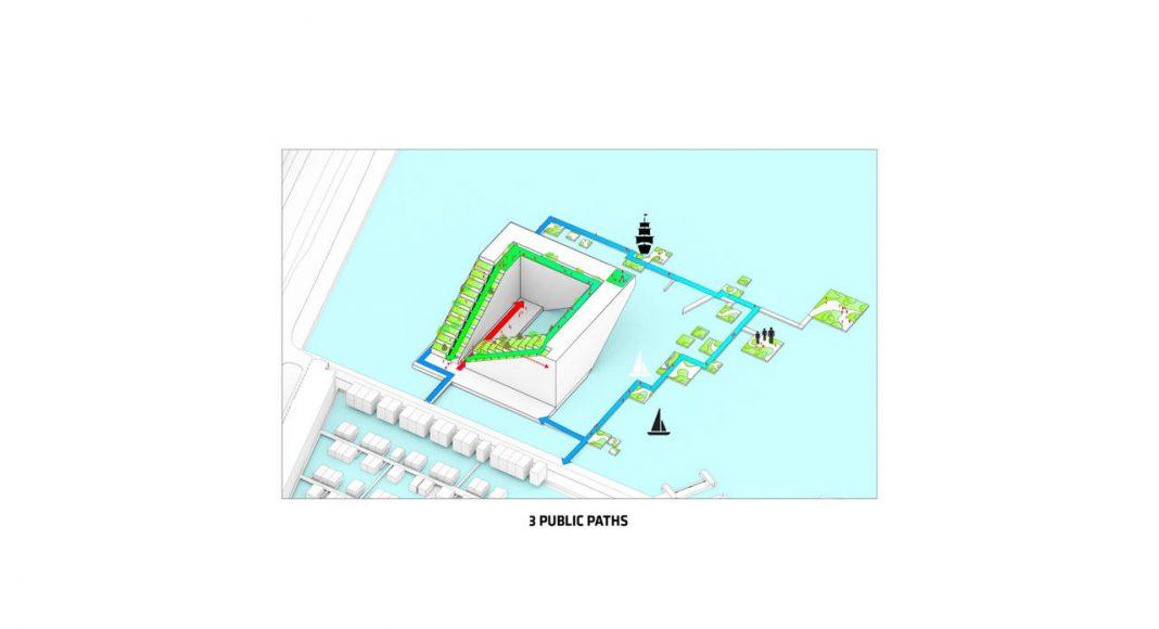 Sluishuis 3 Rutas Públicas en Amsterdam por BIG y BARCODE Architects : Drawing © BIG