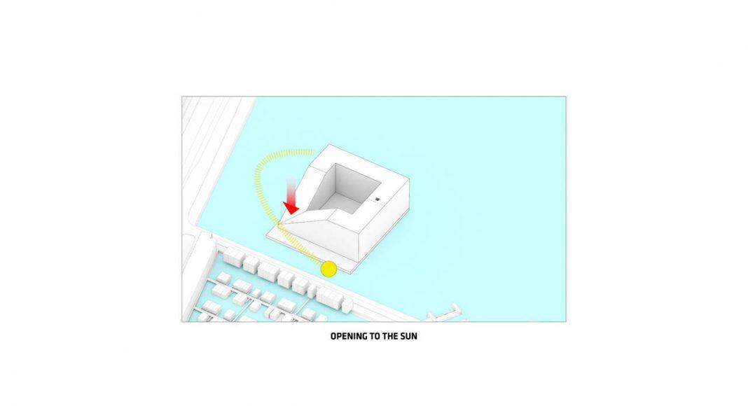 Sluishuis Apertura para Asoleamiento en Amsterdam por BIG y BARCODE Architects : Drawing © BIG