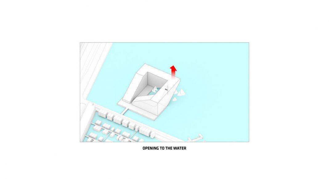 Sluishuis Apertura hacia el Agua en Amsterdam por BIG y BARCODE Architects : Drawing © BIG
