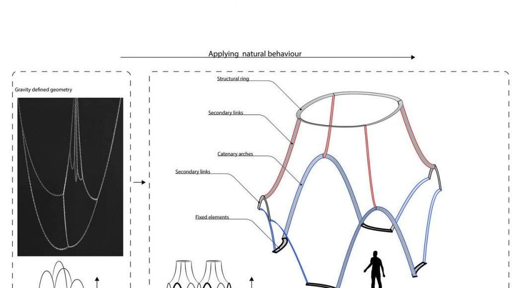 Stand ALPOLIC fair BAU 2017 by UNStudio : Diagram © UNStudio