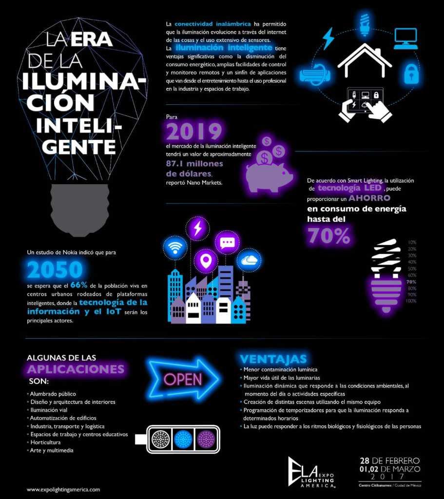 Infografía: Iluminación, el futuro de la conectividad : Photo © ELA Expo Lighting America
