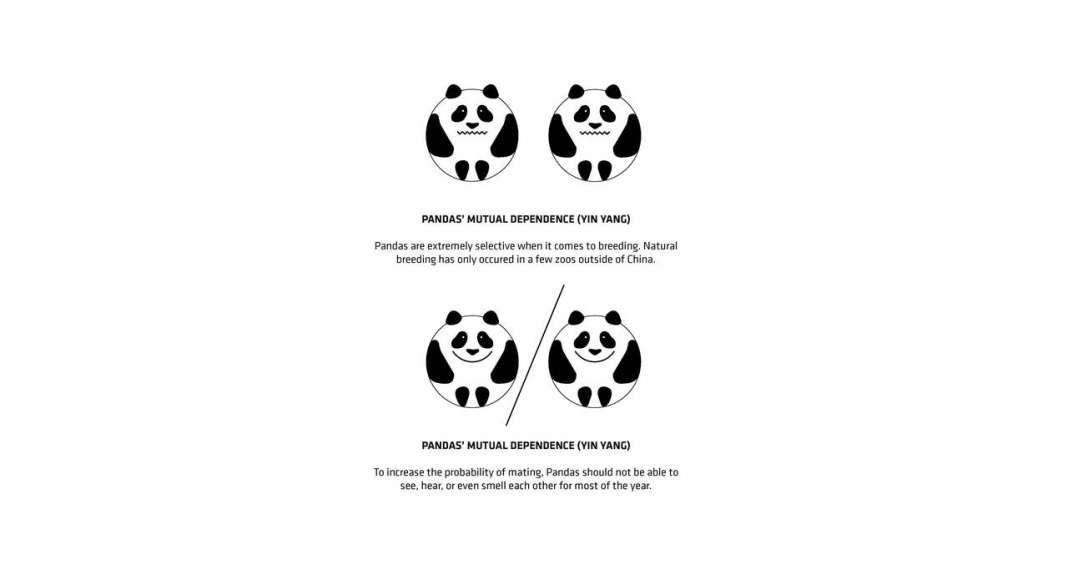 BIG Unveils Yin and Yang-Shaped Panda Habitat : Diagram © BIG