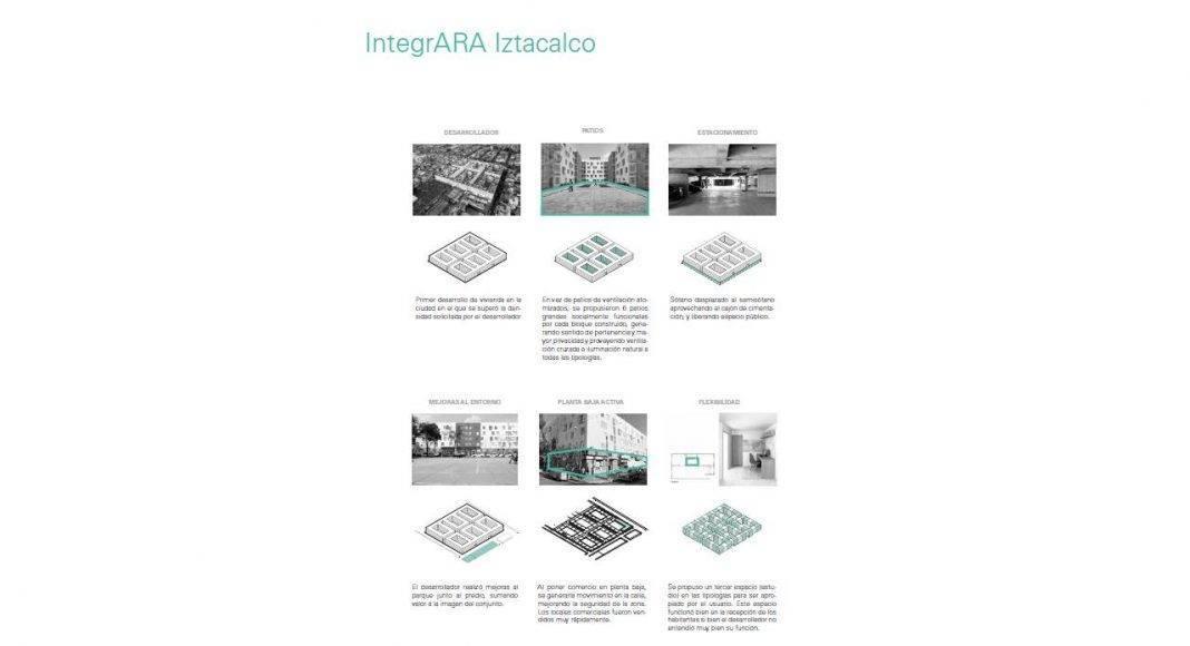 Proyecto de Vivienda Urbana IntegrARA Iztacalco diseñado por a | 911 : Gráfico © a | 911