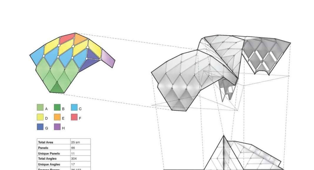 Prototype II, Techtextil, Frankfurt, Alemania, 2017 by UNStudio and MDT-tex : Diagram © UNStudio and © MDT-tex