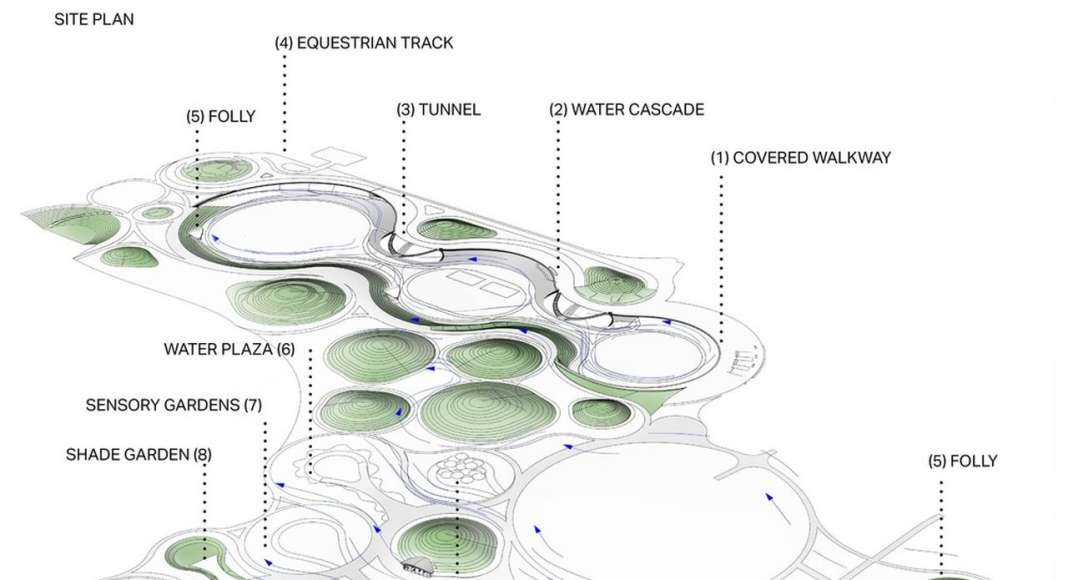 Park Diagram : Photo credit © AECOM