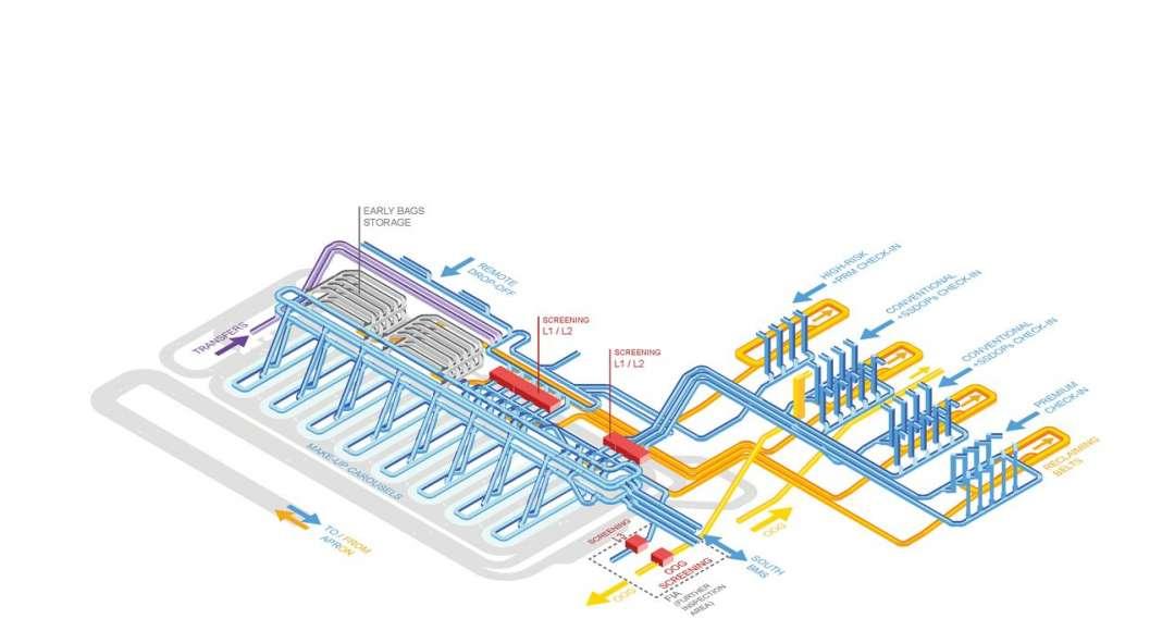Amsterdam Airport Schiphol Terminal Baggage system by KAAN Architecten : Scheme © KAAN Architecten