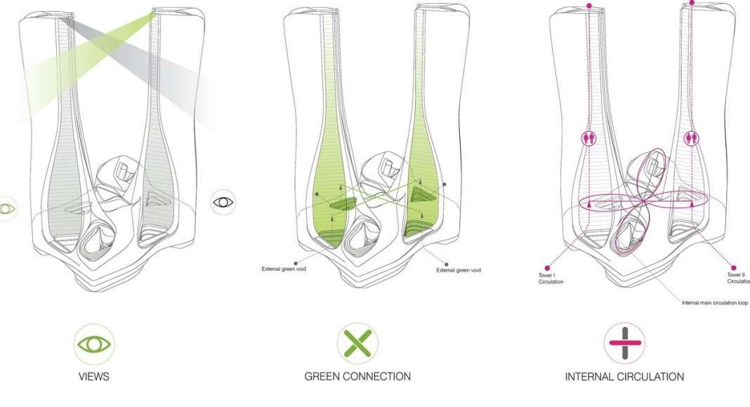 Raffles City Hangzhou Concept Design Diagrams : Drawing © UNStudio