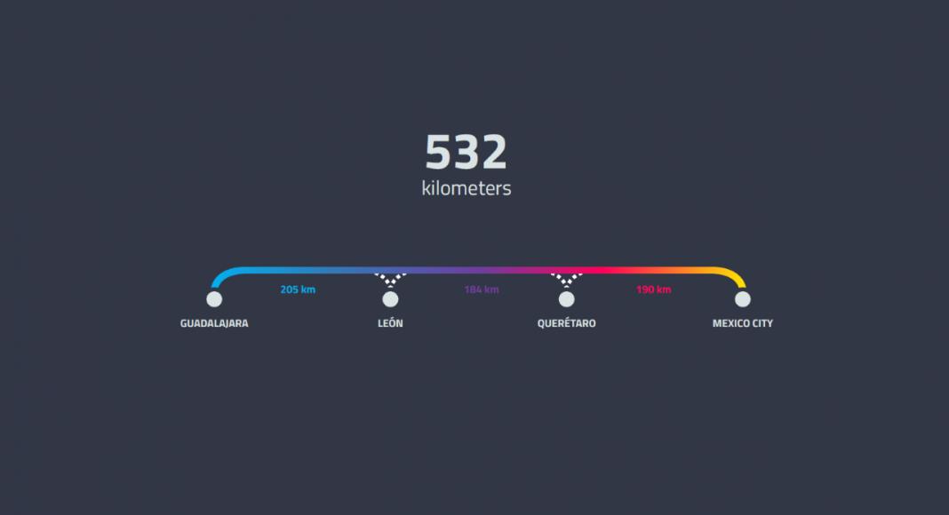 Gráfica de la Distancia del Viaje en Mexloop Hyperloop One Corredor México : Render © FR-EE