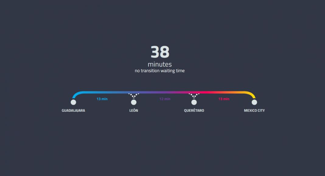Gráfica del Tiempo de Traslado Extremo a Extremo del Mexloop Hyperloop One Corredor México : Render © FR-EE