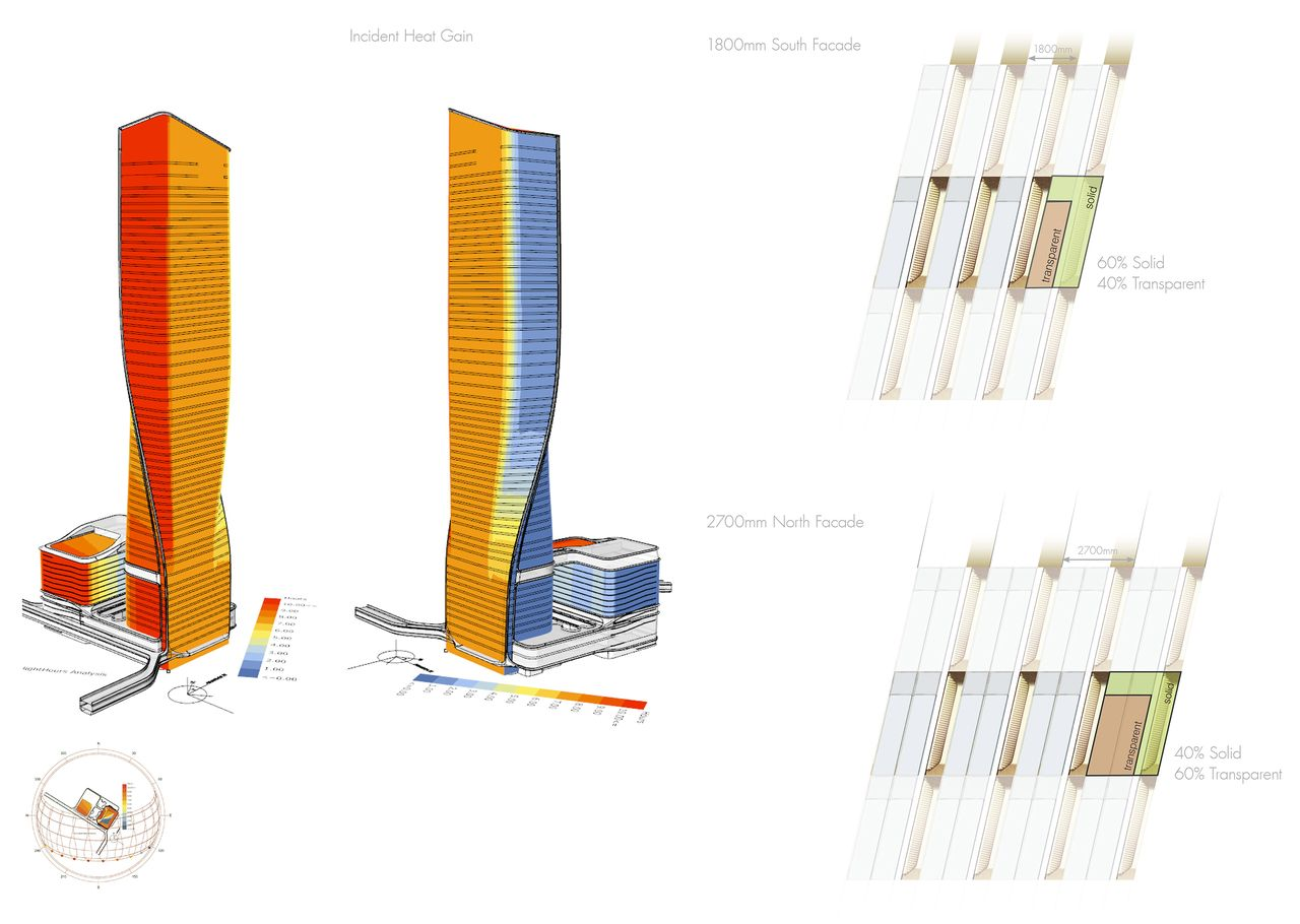 UNStudio Wasl Tower Dubai Environmental Analysis : Diagram © UNStudio